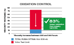 graphic_oxidation-control