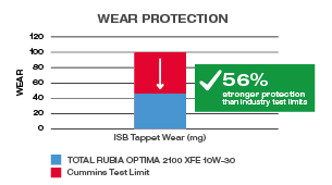 graphic_wear-protection