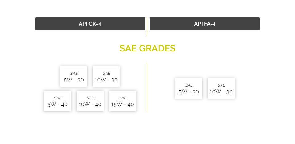 slider_ck-4_fa-4_sae_grades