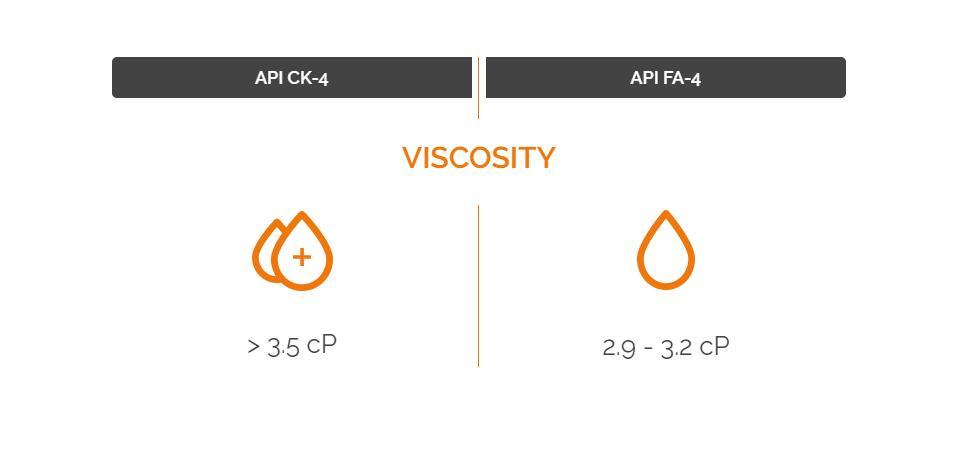 slider_ck-4_fa-4_viscosity